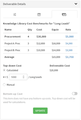 cost benchmarking